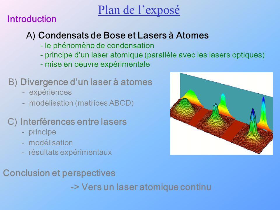 A) Condensats de Bose et Lasers à Atomes - le phénomène de condensation - principe dun laser atomique (parallèle avec les lasers optiques) - mise en oeuvre expérimentale B) Divergence dun laser à atomes - expériences - modélisation (matrices ABCD) Introduction C) Interférences entre lasers - principe - modélisation - résultats expérimentaux Conclusion et perspectives -> Vers un laser atomique continu Plan de lexposé