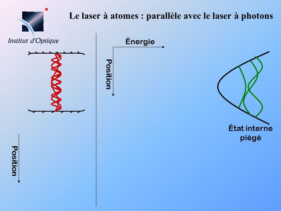 Position Énergie Position État interne piégé Le laser à atomes : parallèle avec le laser à photons