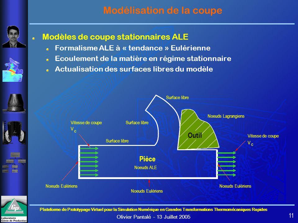 Plateforme de Prototypage Virtuel pour la Simulation Numérique en Grandes Transformations Thermomécaniques Rapides Olivier Pantalé – 13 Juillet 2005 1