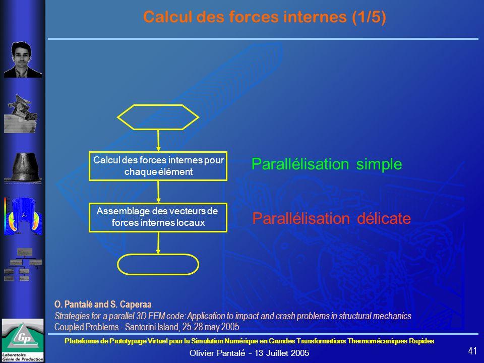 Plateforme de Prototypage Virtuel pour la Simulation Numérique en Grandes Transformations Thermomécaniques Rapides Olivier Pantalé – 13 Juillet 2005 4