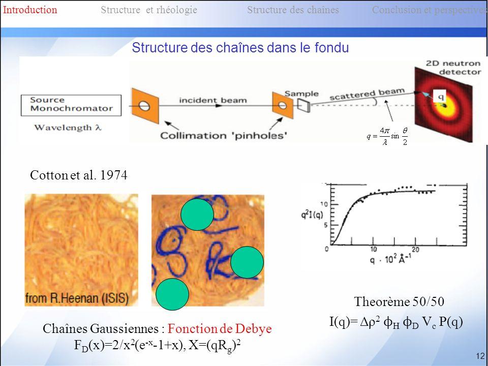 Structure des chaînes dans le fondu Cotton et al. 1974 Chaînes Gaussiennes : Fonction de Debye F D (x)=2/x 2 (e -x -1+x), X=(qR g ) 2 Theorème 50/50 I