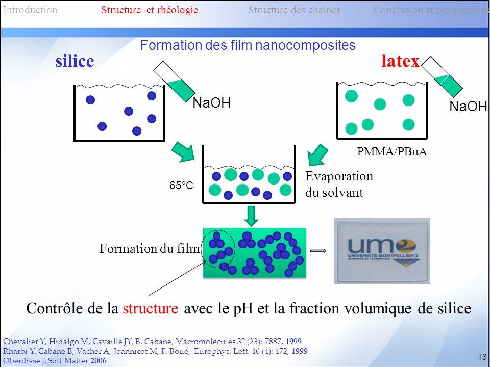 silice latex NaOH Evaporation du solvant Formation du film Contrôle de la structure avec le pH et la fraction volumique de silice PMMA/PBuA Formation