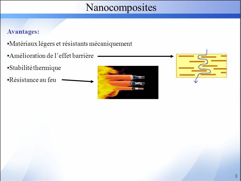 Avantages: Matériaux légers et résistants mécaniquement Amélioration de leffet barrière Stabilité thermique Résistance au feu Nanocomposites 3