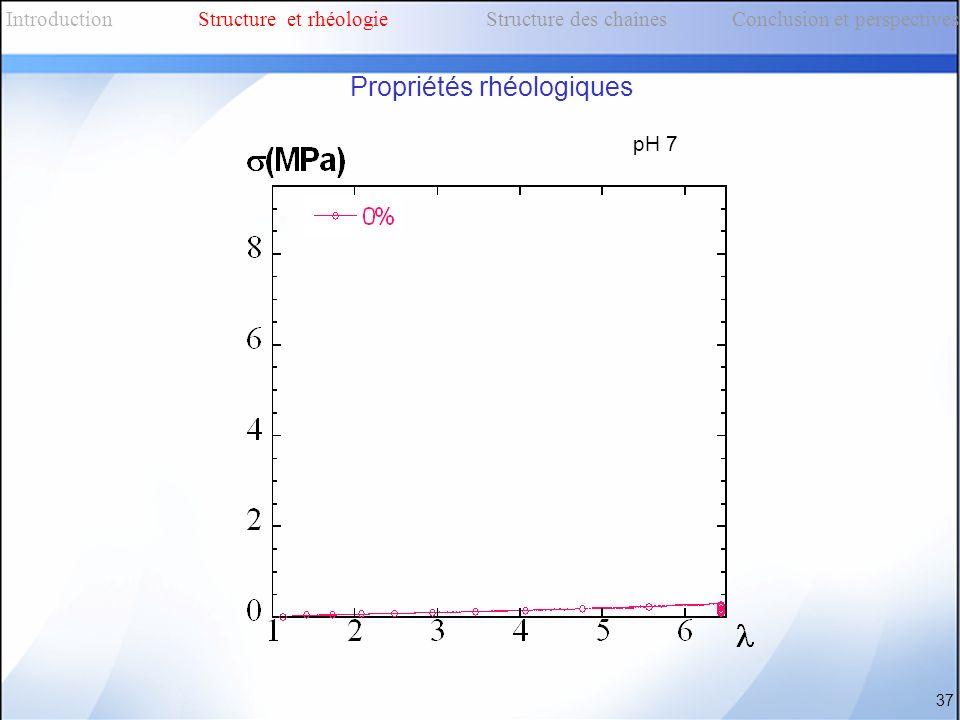 Propriétés rhéologiques pH 7 37 IntroductionStructure et rhéologieStructure des chaînes Conclusion et perspectives