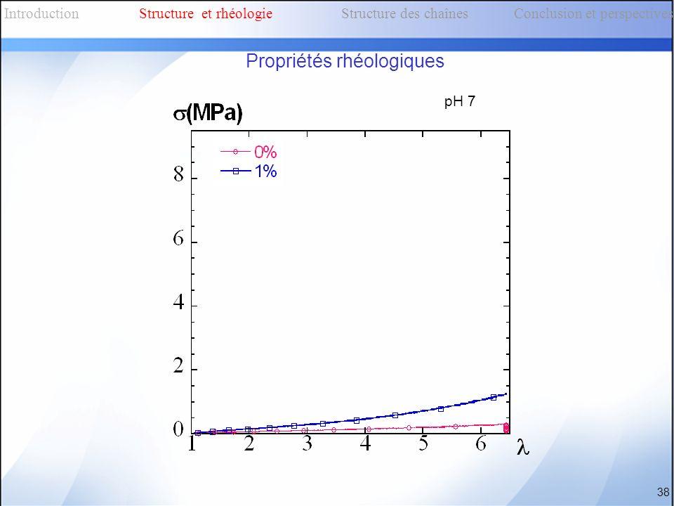 pH 7 38 IntroductionStructure et rhéologieStructure des chaînes Conclusion et perspectives Propriétés rhéologiques