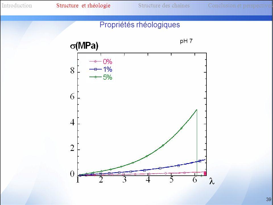 pH 7 39 IntroductionStructure et rhéologieStructure des chaînes Conclusion et perspectives Propriétés rhéologiques