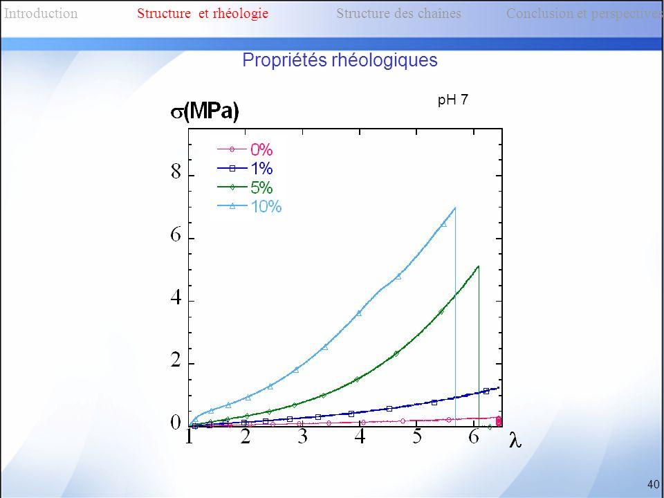 pH 7 40 IntroductionStructure et rhéologieStructure des chaînes Conclusion et perspectives Propriétés rhéologiques