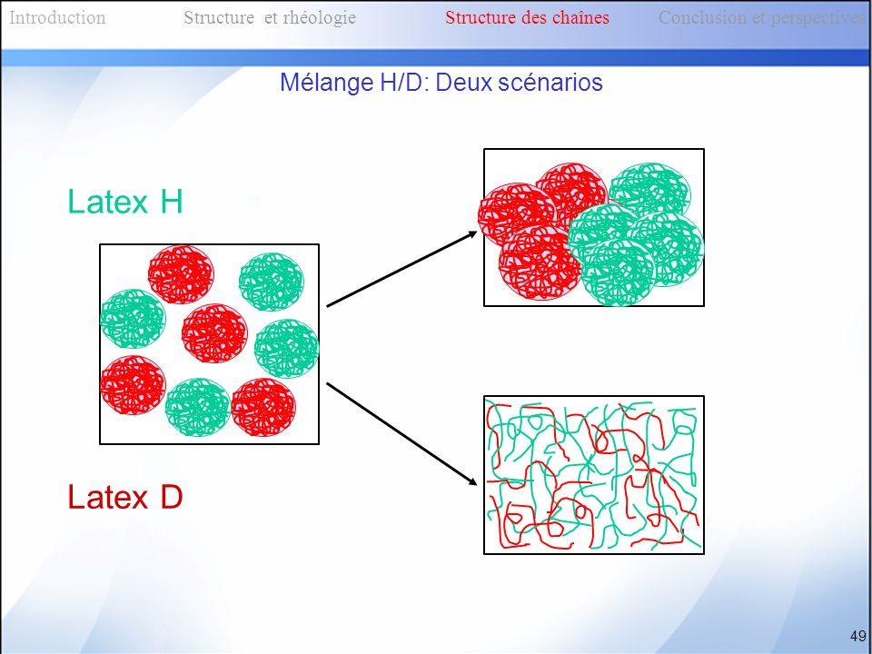 Mélange H/D: Deux scénarios Latex H Latex D IntroductionStructure et rhéologieStructure des chaînes Conclusion et perspectives 49