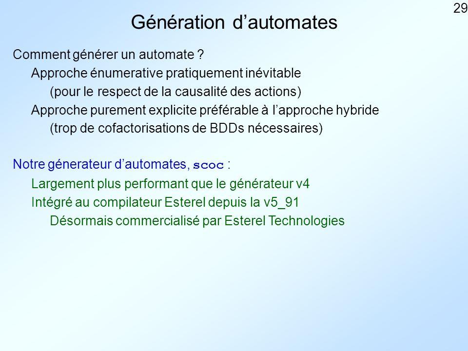 29 Génération dautomates Approche énumerative pratiquement inévitable Approche purement explicite préférable à lapproche hybride Comment générer un automate .