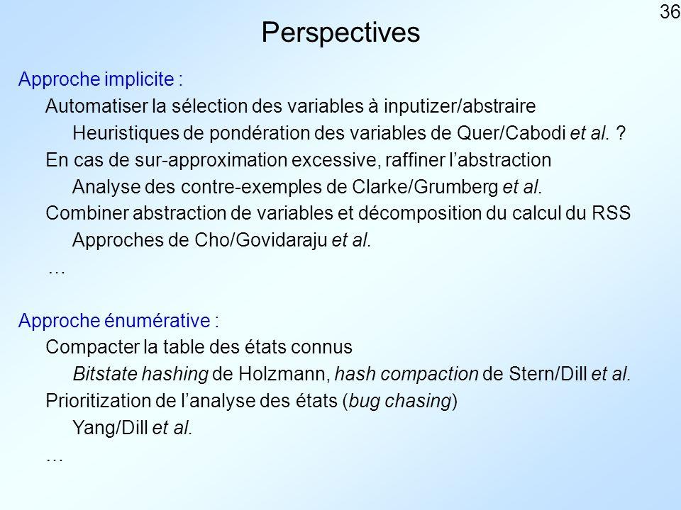 36 Perspectives Approche implicite : Heuristiques de pondération des variables de Quer/Cabodi et al.