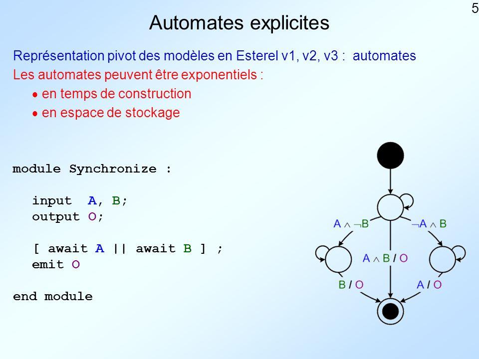5 Automates explicites Représentation pivot des modèles en Esterel v1, v2, v3 : automates module Synchronize : inputA, B; outputO; [ await A || await B ] ; emit O end module Les automates peuvent être exponentiels : en temps de construction en espace de stockage