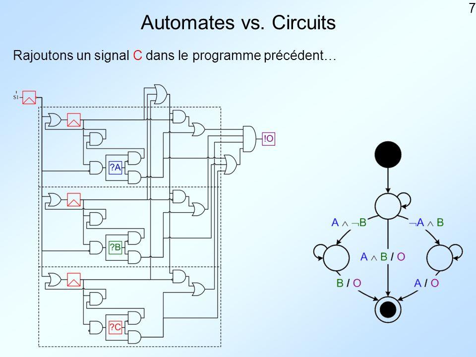 7 Automates vs. Circuits Rajoutons un signal C dans le programme précédent…