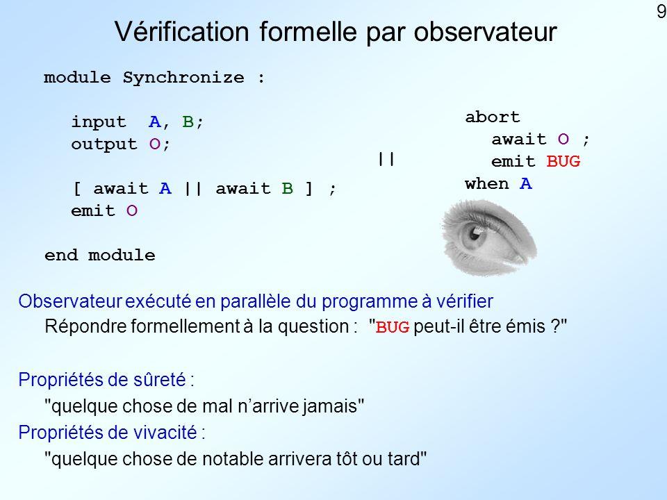 20 Inputization et abstraction : exemple inputA, B; outputO; [ await A || await B ] ; emit O inputizationabstraction