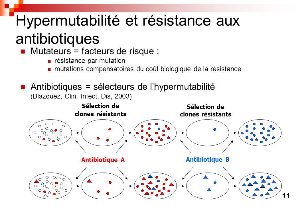 11 Hypermutabilité et résistance aux antibiotiques Mutateurs = facteurs de risque : résistance par mutation mutations compensatoires du coût biologiqu