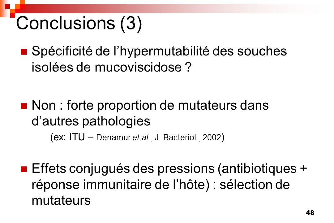 48 Conclusions (3) Spécificité de lhypermutabilité des souches isolées de mucoviscidose ? Non : forte proportion de mutateurs dans dautres pathologies