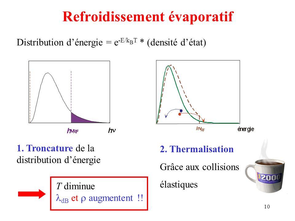 10 g E e - E h RF h h RF énergie 1. Troncature de la distribution dénergie T diminue dB et augmentent !! 2. Thermalisation Grâce aux collisions élasti