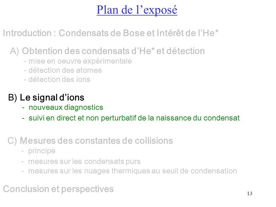 13 A) Obtention des condensats dHe* et détection - mise en oeuvre expérimentale - détection des atomes - détection des ions B) Le signal dions - nouve