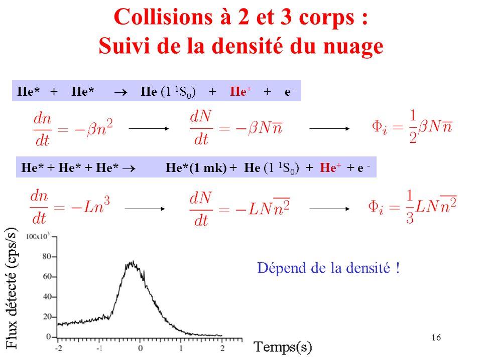 16 Collisions à 2 et 3 corps : Suivi de la densité du nuage He* + He* He (1 1 S 0 ) + He + + e - He* + He* + He* He*(1 mk) + He (1 1 S 0 ) + He + + e