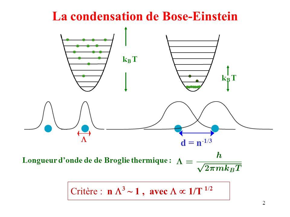 2 k B Tk B T Longueur donde de de Broglie thermique : La condensation de Bose-Einstein Critère : n ~ 1, avec 1/T 1/2 d = n -1/3 k B Tk B T