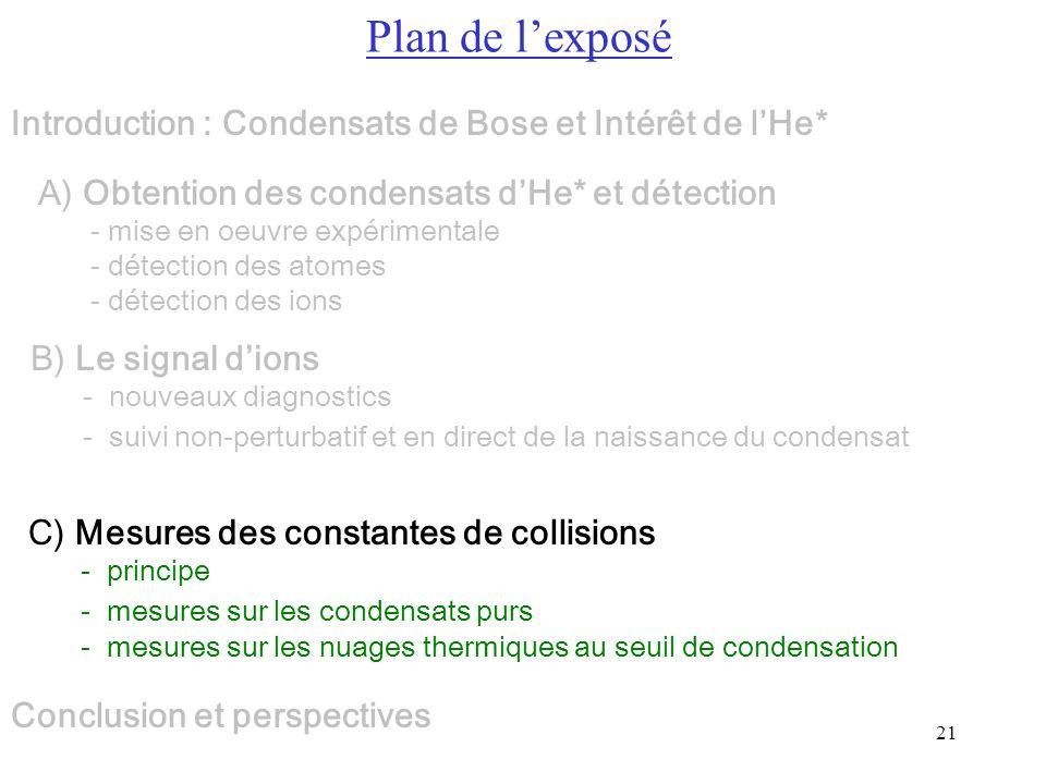 21 A) Obtention des condensats dHe* et détection - mise en oeuvre expérimentale - détection des atomes - détection des ions B) Le signal dions - nouve