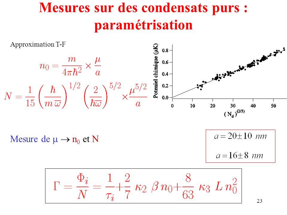 23 Mesures sur des condensats purs : paramétrisation Approximation T-F Mesure de n 0 et N