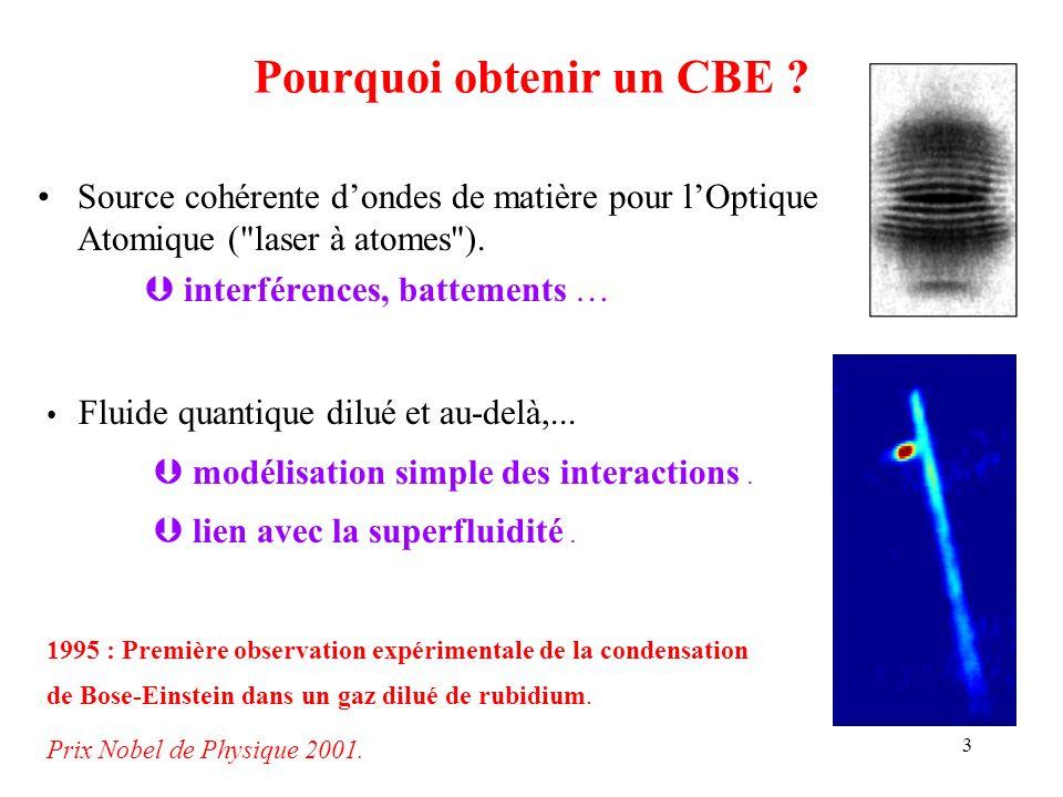 3 Pourquoi obtenir un CBE ? Source cohérente dondes de matière pour lOptique Atomique (