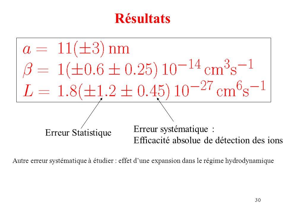 30 Résultats Erreur Statistique Erreur systématique : Efficacité absolue de détection des ions Autre erreur systématique à étudier : effet dune expans