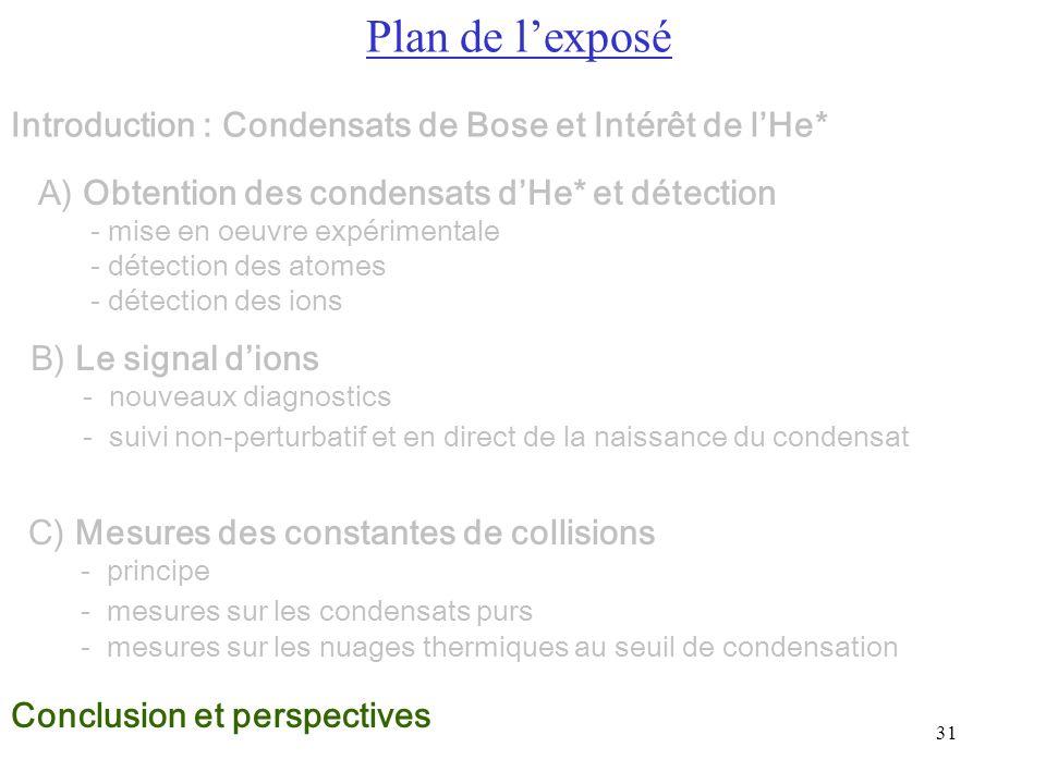 31 A) Obtention des condensats dHe* et détection - mise en oeuvre expérimentale - détection des atomes - détection des ions B) Le signal dions - nouve