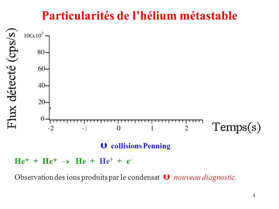 4 Particularités de lhélium métastable 4 He dans létat 2 3 S 1 (He*). Originalité de lHe* collisions Penning. He* + He* He + He + + e - Observation de