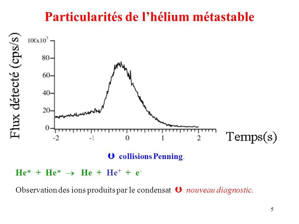 5 Particularités de lhélium métastable 4 He dans létat 2 3 S 1 (He*). Originalité de lHe* collisions Penning. He* + He* He + He + + e - Observation de