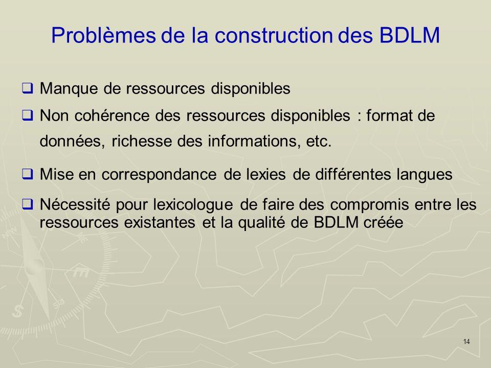 14 Problèmes de la construction des BDLM Manque de ressources disponibles Non cohérence des ressources disponibles : format de données, richesse des informations, etc.