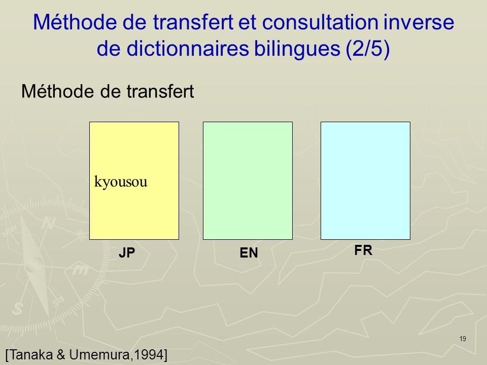 19 Méthode de transfert et consultation inverse de dictionnaires bilingues (2/5) Méthode de transfert kyousou JPEN FR [Tanaka & Umemura,1994]