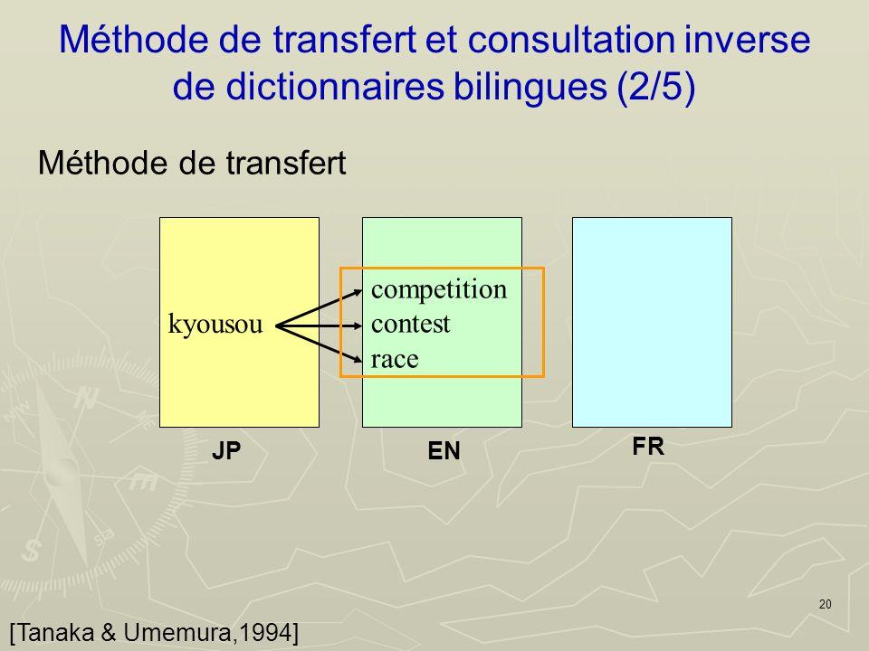 20 Méthode de transfert et consultation inverse de dictionnaires bilingues (2/5) Méthode de transfert competition contest race kyousou JPEN FR [Tanaka & Umemura,1994]
