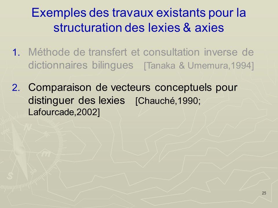 25 Exemples des travaux existants pour la structuration des lexies & axies 1.