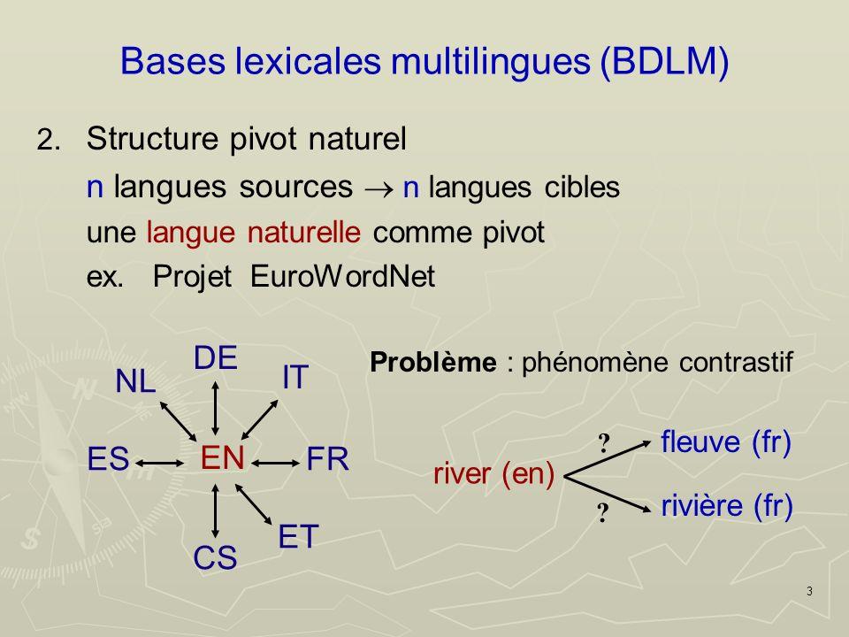 3 Bases lexicales multilingues (BDLM) 2.