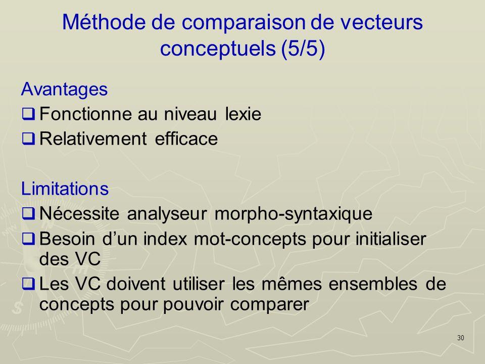 30 Méthode de comparaison de vecteurs conceptuels (5/5) Avantages Fonctionne au niveau lexie Relativement efficace Limitations Nécessite analyseur morpho-syntaxique Besoin dun index mot-concepts pour initialiser des VC Les VC doivent utiliser les mêmes ensembles de concepts pour pouvoir comparer
