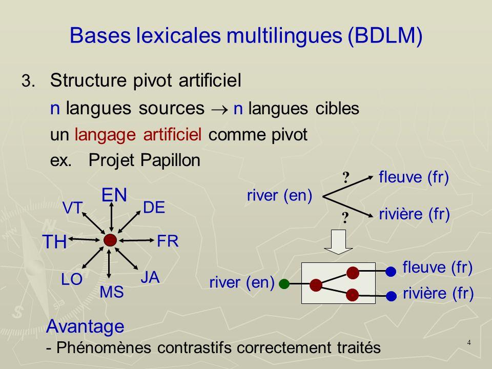 4 Bases lexicales multilingues (BDLM) 3.