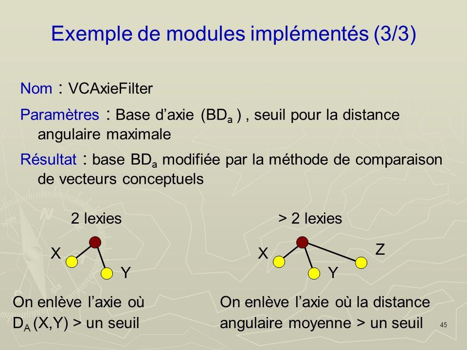 45 Exemple de modules implémentés (3/3) Nom : VCAxieFilter Paramètres : Base daxie (BD a ), seuil pour la distance angulaire maximale Résultat : base BD a modifiée par la méthode de comparaison de vecteurs conceptuels 2 lexies X Y On enlève laxie où D A (X,Y) > un seuil > 2 lexies X Y On enlève laxie où la distance angulaire moyenne > un seuil Z