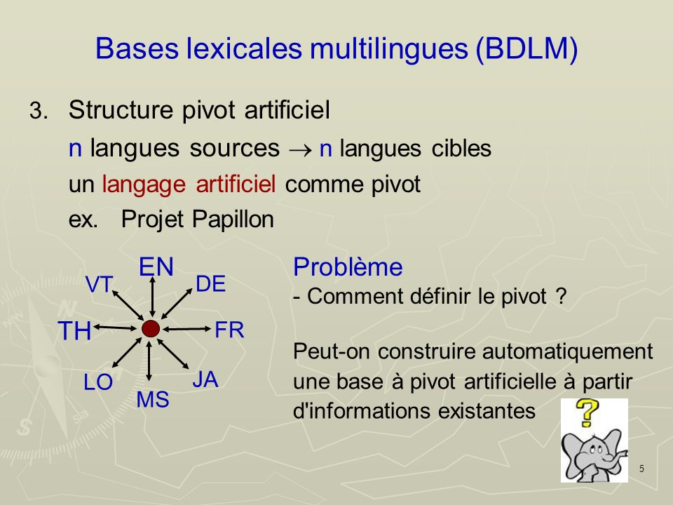 56 Exemples des BDLM Une lexie du mot langlais : transfer BDLM1 (tr) BDLM2 (trin) BDLM3 (tr+fvc) BDLM4 (trin+fvc) 1 lexie 4 axies 1 lexie 2 axies 1 lexie 2 axies 1 lexie 1 axie