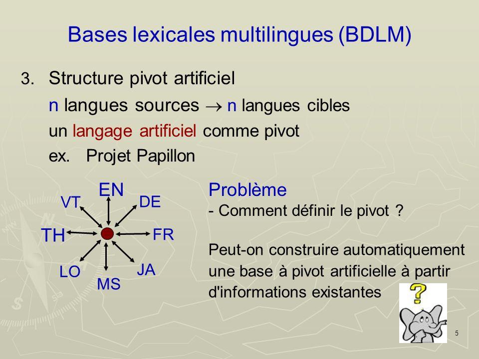 5 Bases lexicales multilingues (BDLM) 3.