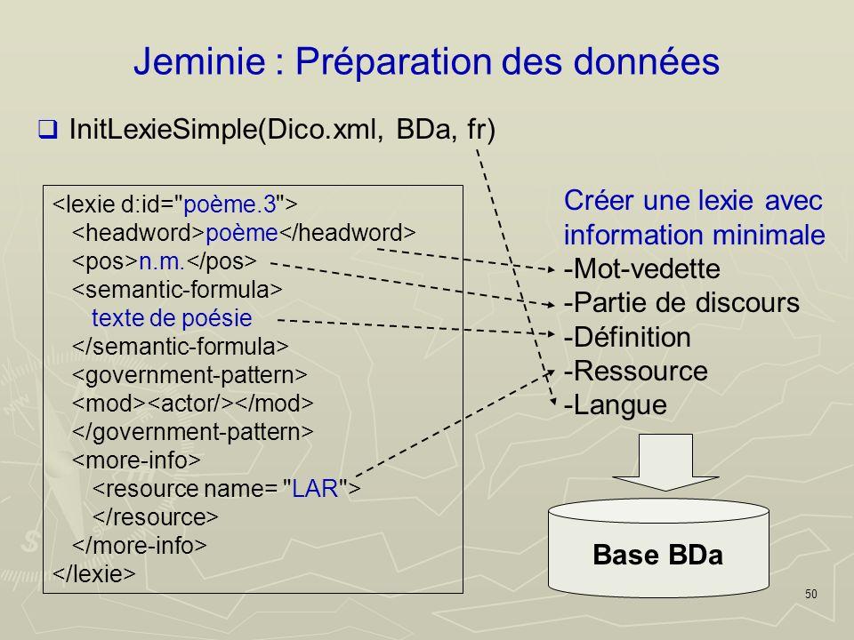 50 Jeminie : Préparation des données InitLexieSimple(Dico.xml, BDa, fr) poème n.m.