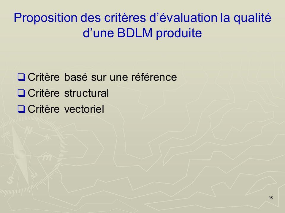 58 Proposition des critères dévaluation la qualité dune BDLM produite Critère basé sur une référence Critère structural Critère vectoriel
