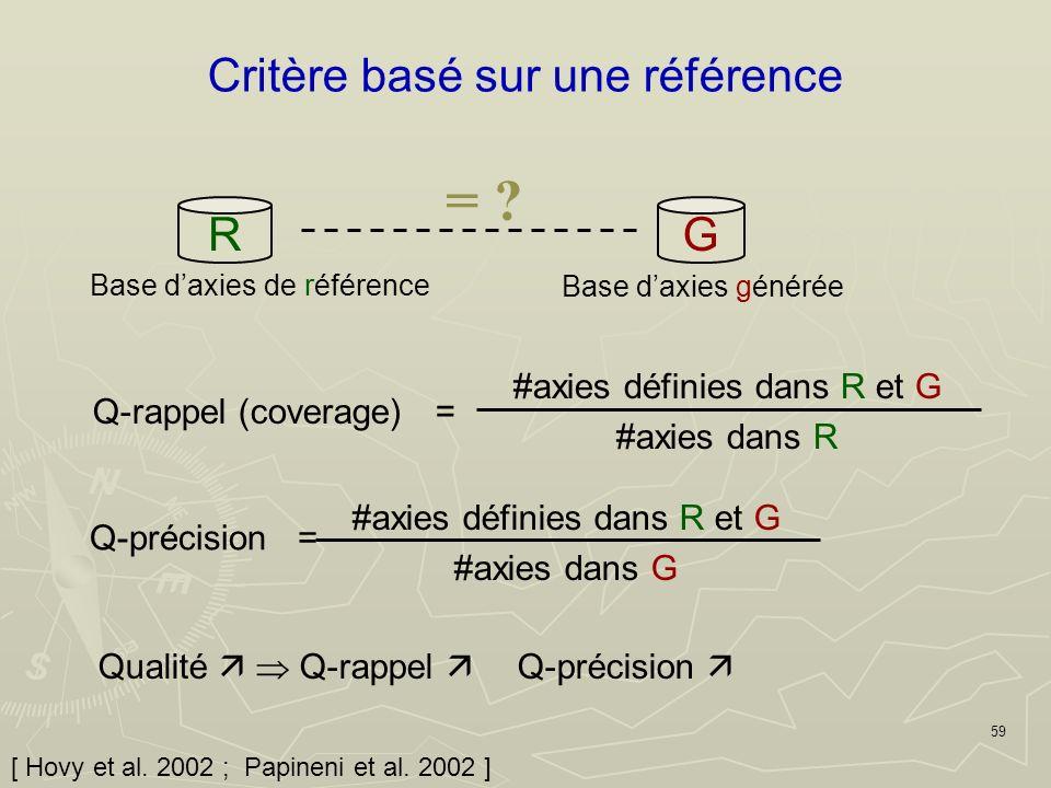 59 Critère basé sur une référence #axies définies dans R et G #axies dans G Q-précision = #axies définies dans R et G #axies dans R Q-rappel (coverage) = [ Hovy et al.