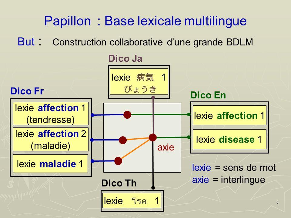 17 Exemples des travaux existants pour la structuration des lexies & axies 1.