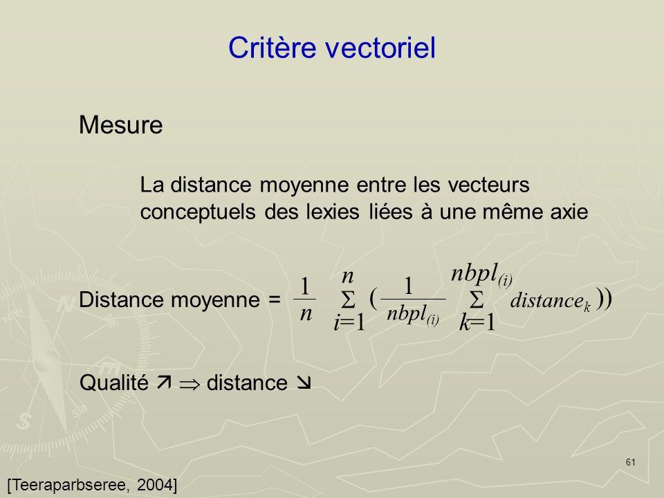61 Critère vectoriel La distance moyenne entre les vecteurs conceptuels des lexies liées à une même axie Mesure Qualité distance Distance moyenne = 1 n n i=1 ( 1 nbpl (i) nbpl (i) k=1 distance k )) [Teeraparbseree, 2004]