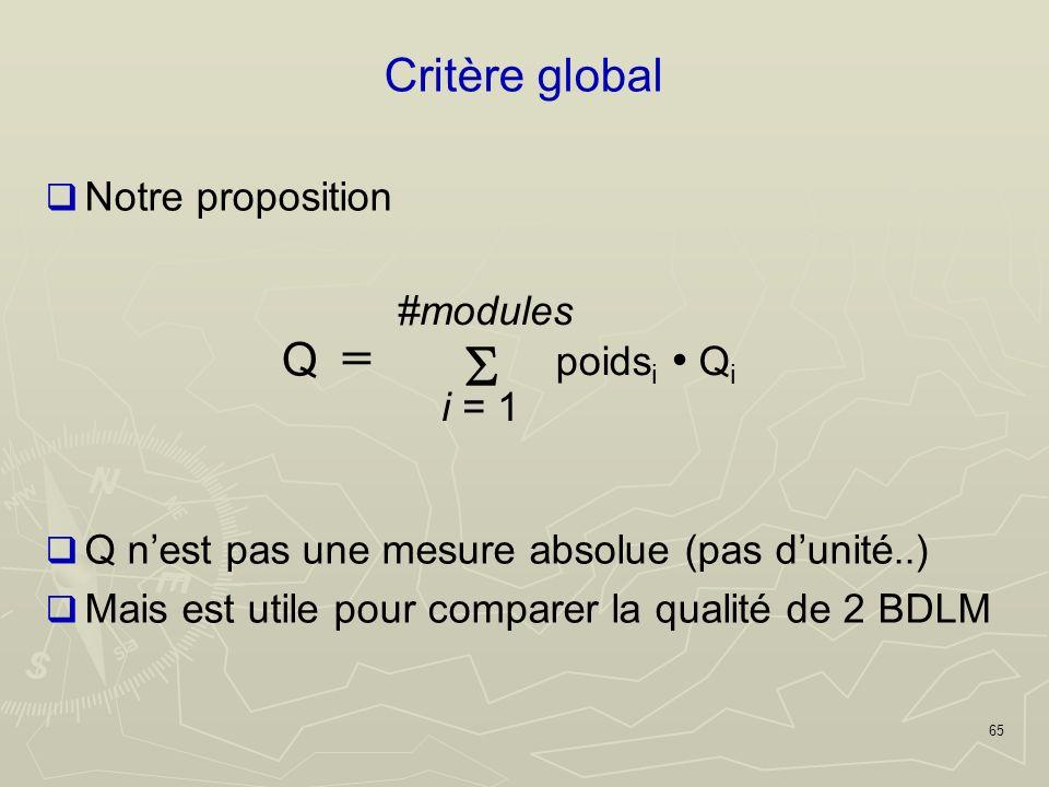 65 Critère global Notre proposition Q nest pas une mesure absolue (pas dunité..) Mais est utile pour comparer la qualité de 2 BDLM Q = #modules i = 1 poids i Q i