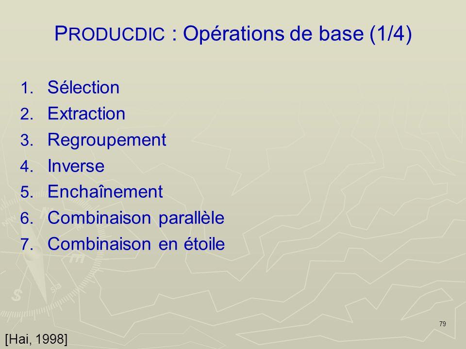79 [Hai, 1998] P RODUCDIC : Opérations de base (1/4) 1.