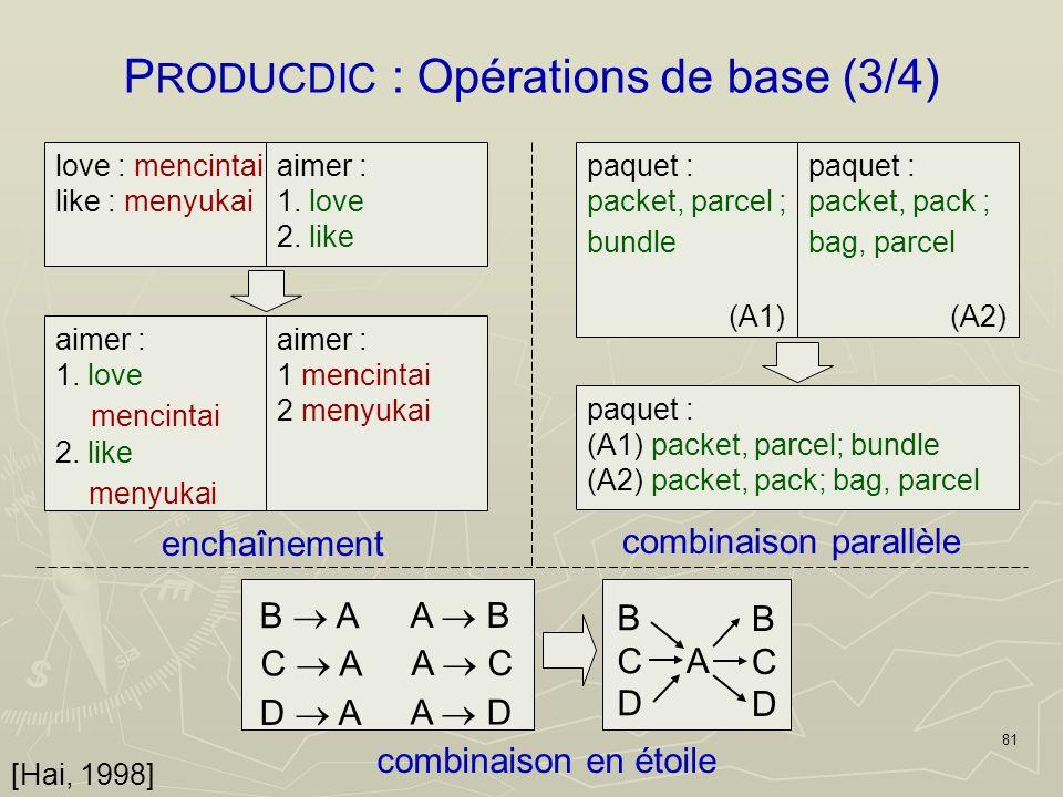 81 P RODUCDIC : Opérations de base (3/4) enchaînement love : mencintai like : menyukai aimer : 1.