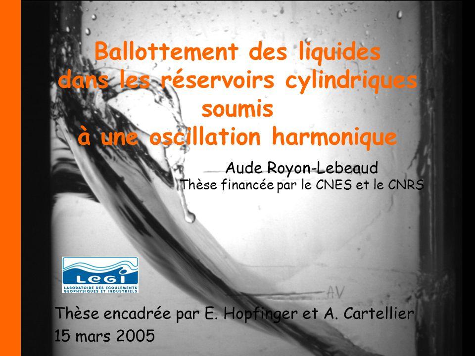 Ballottement des liquides dans les réservoirs cylindriques soumis à une oscillation harmonique Aude Royon-Lebeaud Thèse financée par le CNES et le CNR