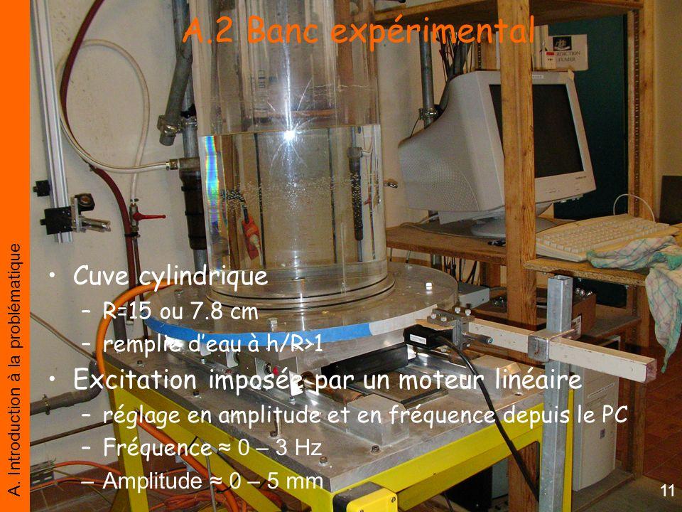 A. Introduction à la problématique 11 A.2 Banc expérimental Cuve cylindrique –R=15 ou 7.8 cm –remplie deau à h/R>1 Excitation imposée par un moteur li